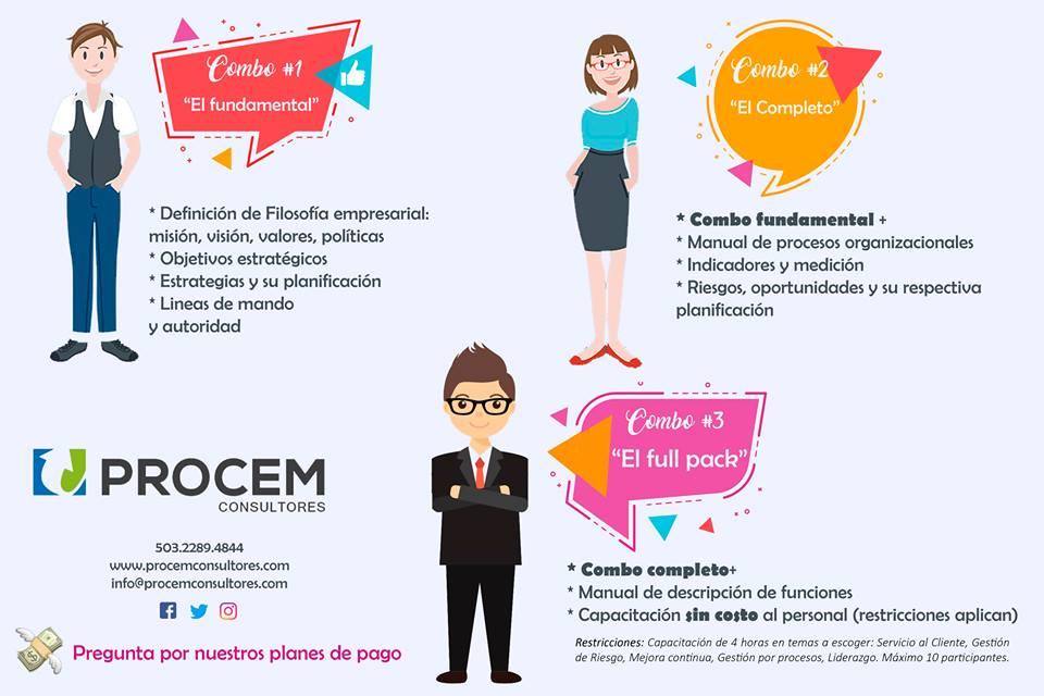 Organización del negocio, por medio de información documentada y herramientas prácticas